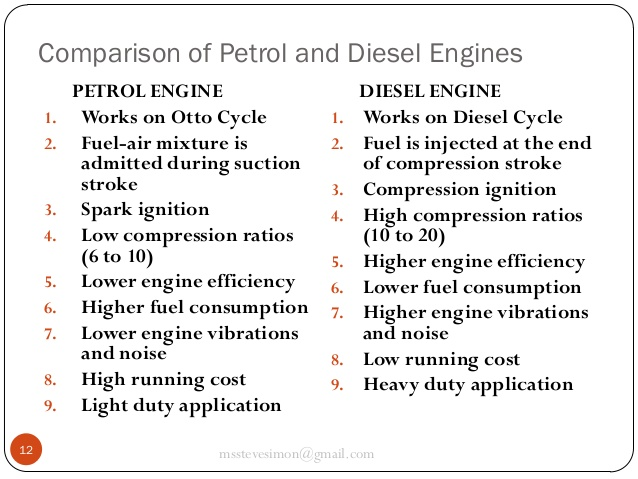 compare and contrast gasoline and diesel engines